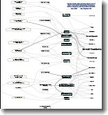 thumbnail image of resume graph pdf