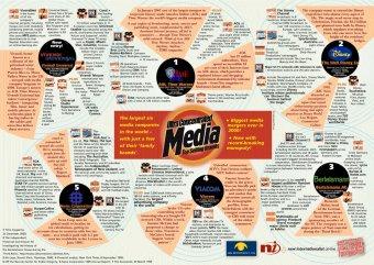 concentratedMedia